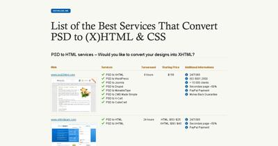 XHTMLize.me Website Screenshot