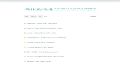 Twittersphere Website Screenshot