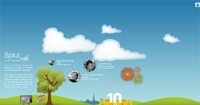 Spiut AB Website Screenshot