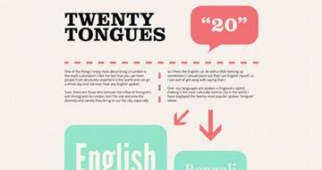 20 Tongues Thumbnail Preview