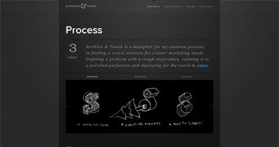 Scribble & Tweak Website Screenshot