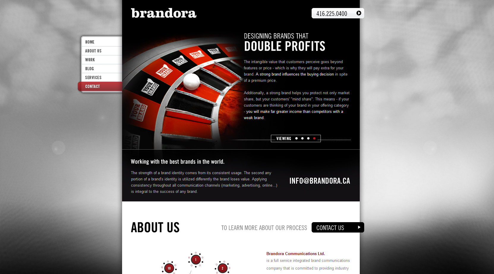 Brandora Website Screenshot