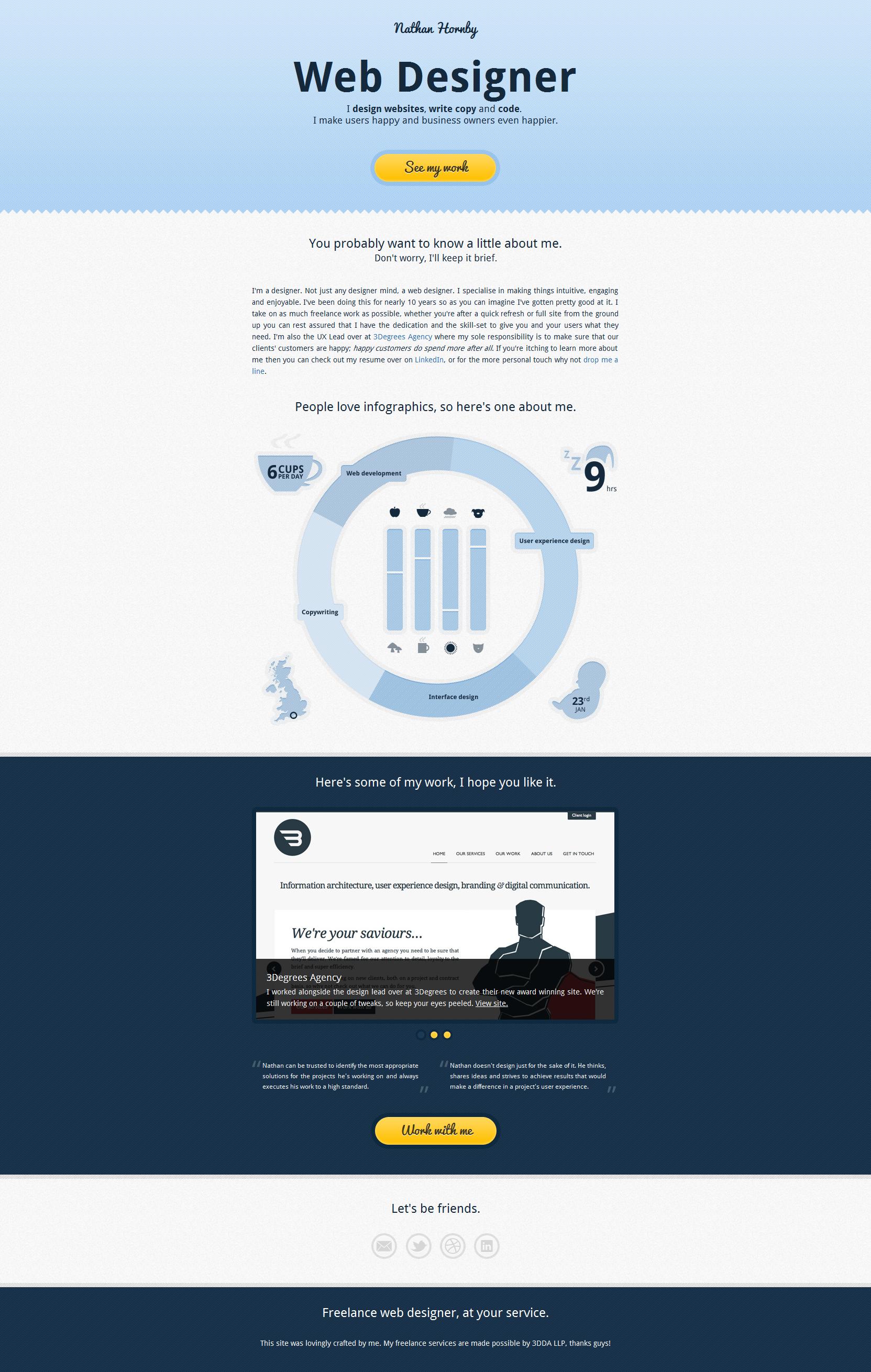 Nathan Hornby Website Screenshot