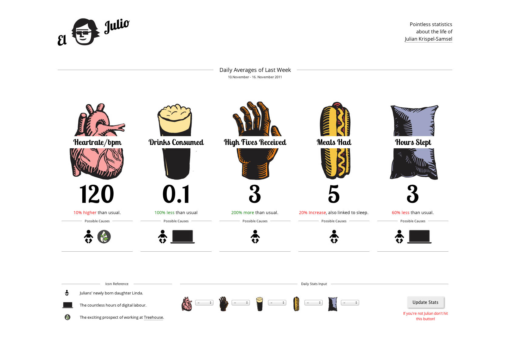 El Julio Website Screenshot