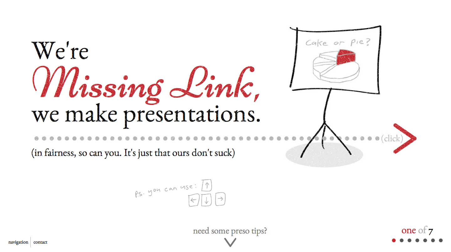 Missing Link Presentations Website Screenshot