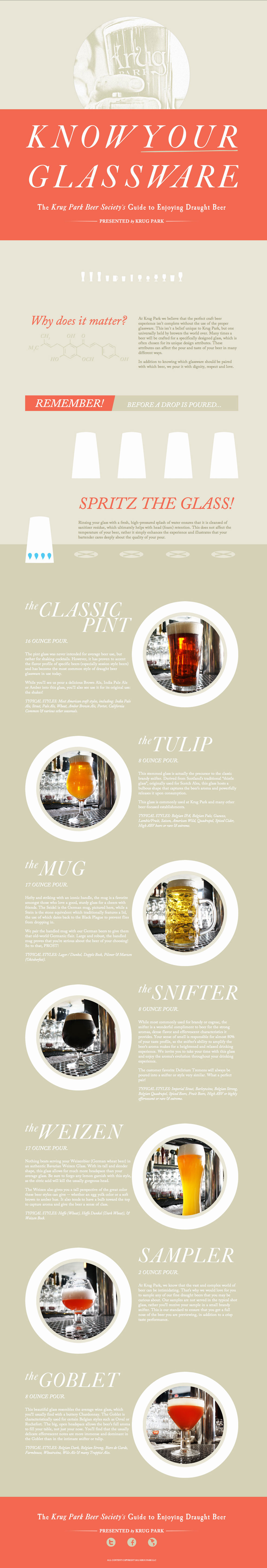 Know Your Glassware Website Screenshot