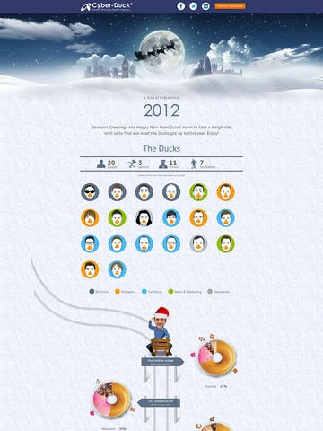Cyber-Duck Christmas Infographic 2012 Thumbnail Preview