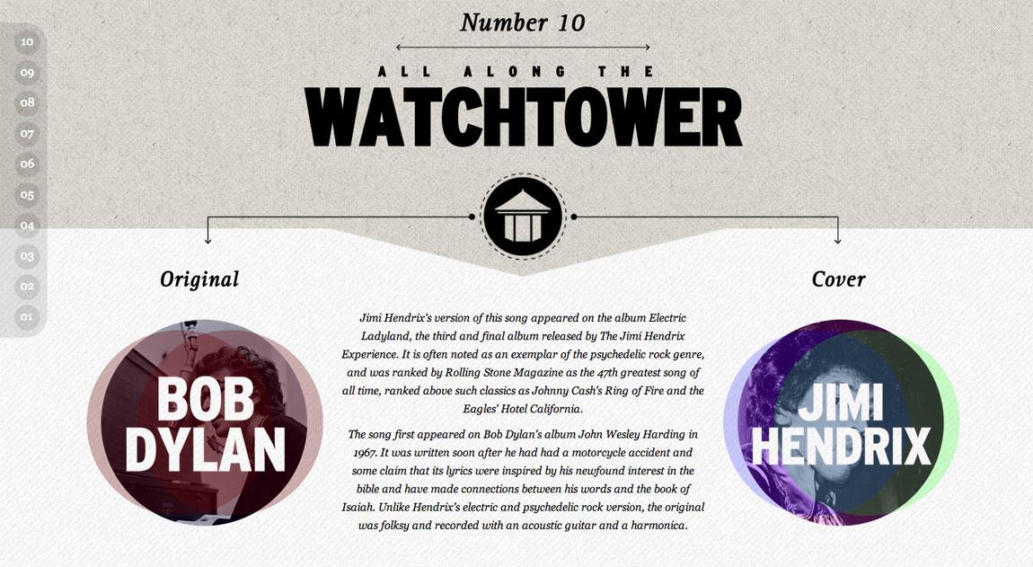 Top Ten Covers Website Screenshot