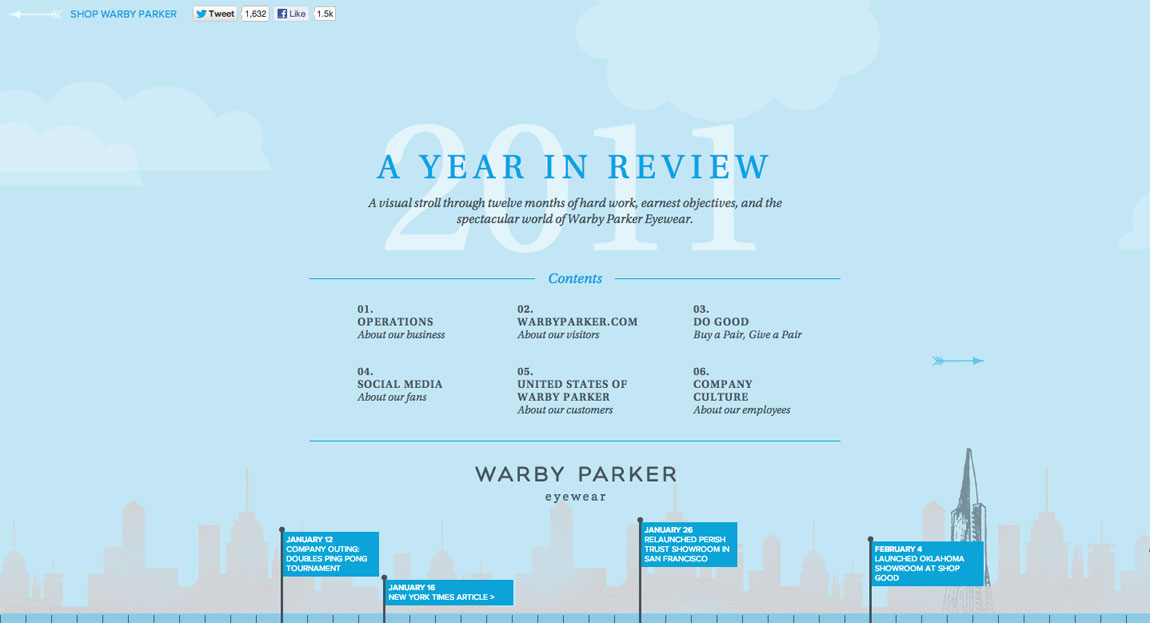 2011 Warby Parker Annual Report Website Screenshot