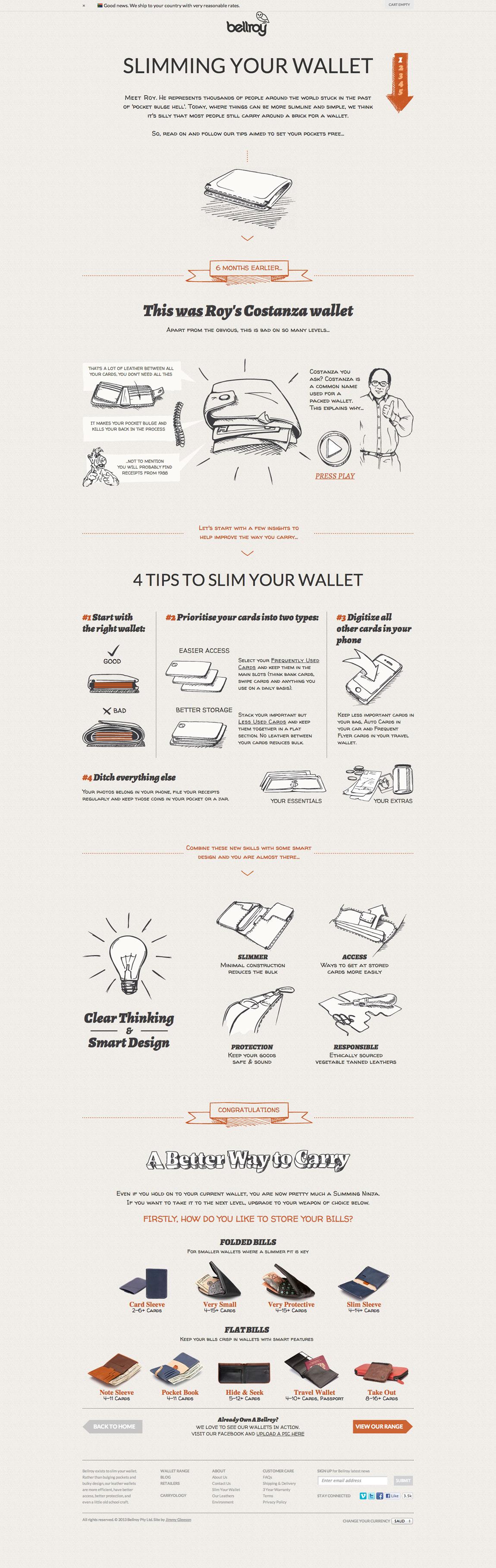 Slimming Your Wallet Website Screenshot
