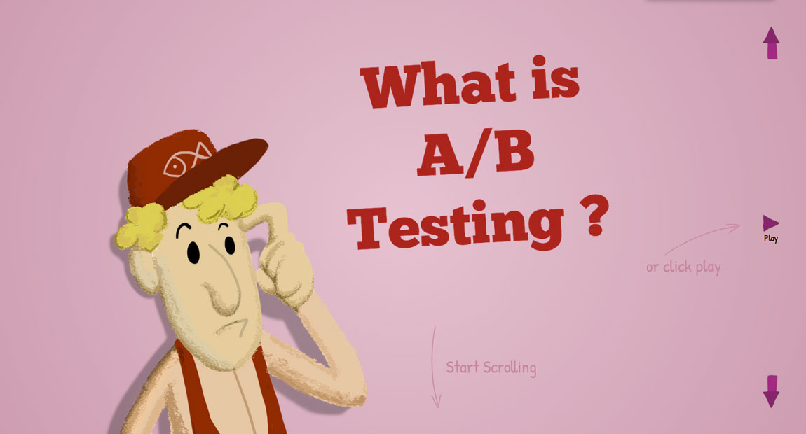 What is A/B testing? Website Screenshot