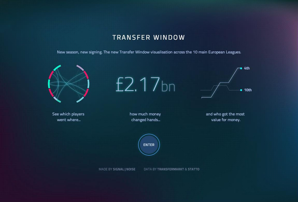 Transfer Window Website Screenshot