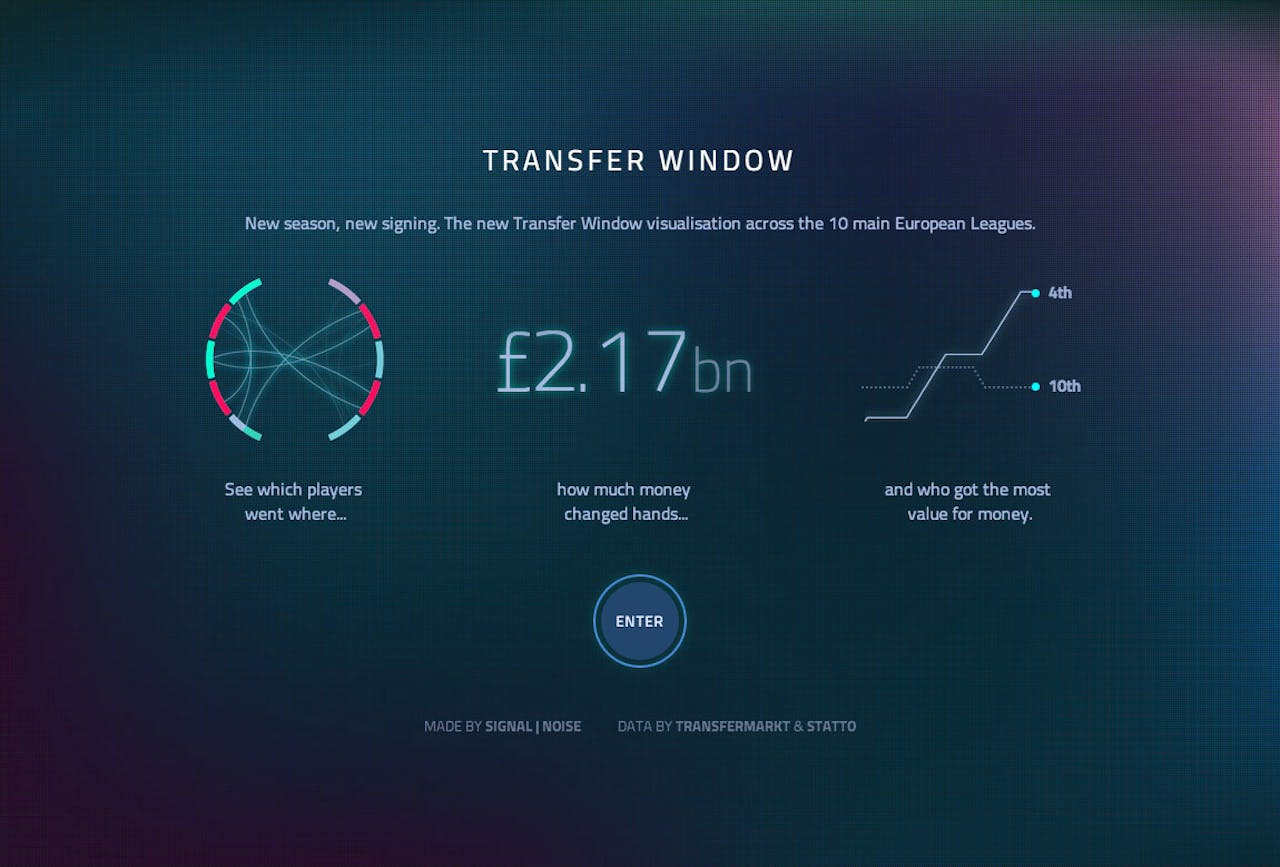Transfer Window Website Screenshot