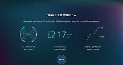 Transfer Window Thumbnail Preview