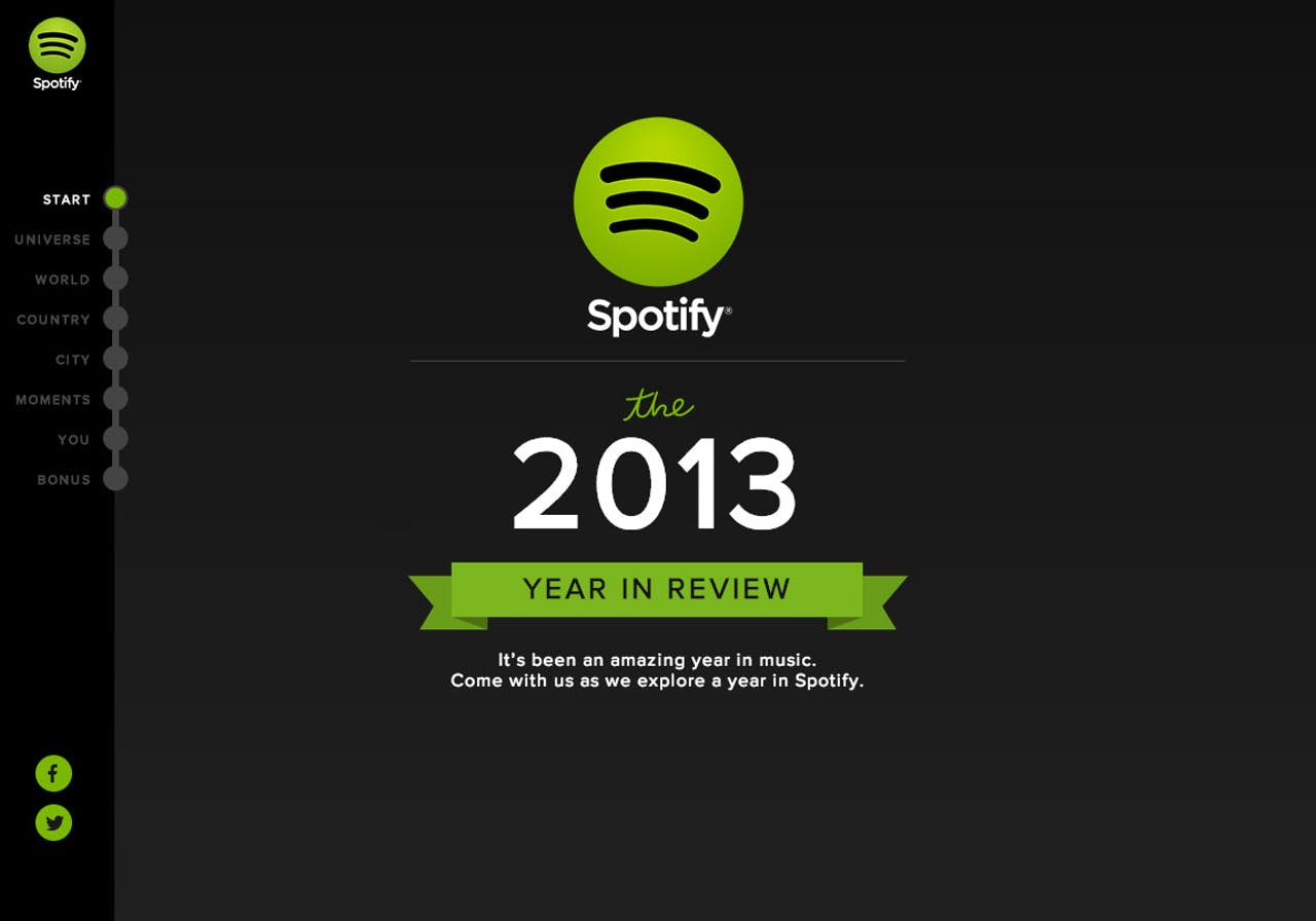 Spotify Year in Review 2013 Website Screenshot
