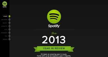 Spotify Year in Review 2013 Thumbnail Preview
