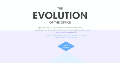 Evolution of the Office Thumbnail Preview