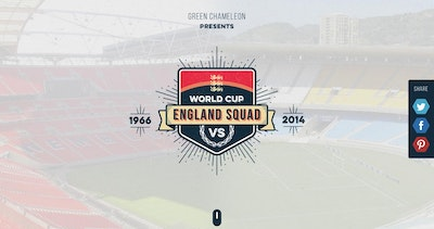 England's World Cup Squad – 1966 vs 2014 Thumbnail Preview