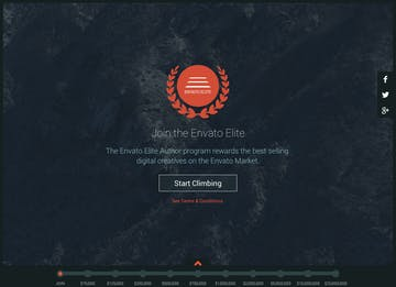 Envato Elite Thumbnail Preview
