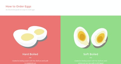 How to Order Eggs Thumbnail Preview