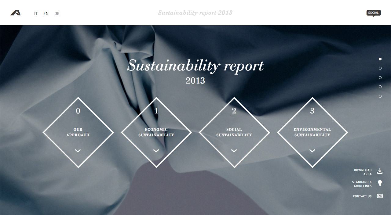 Alcantara Sustainability Report 2013 Website Screenshot
