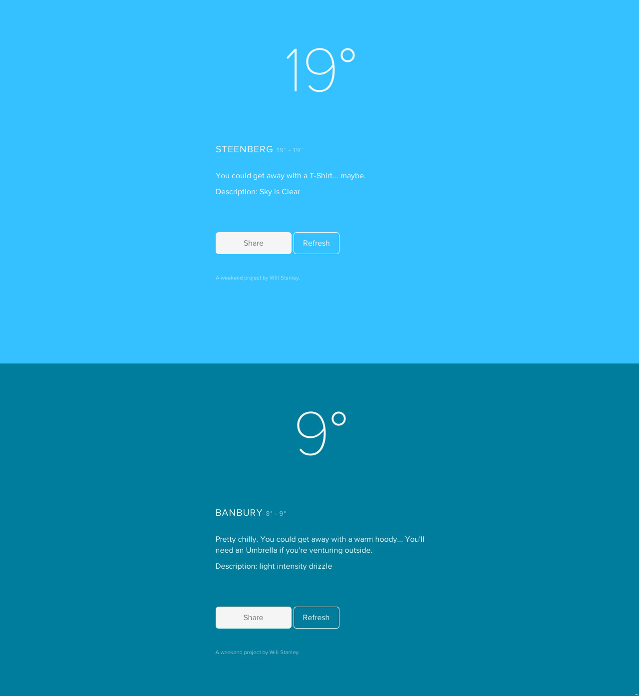 Coat Weather? Website Screenshot