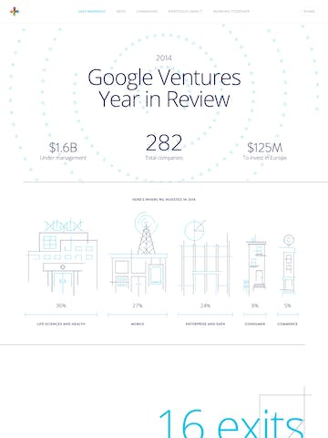 Google Ventures: Year in Review 2014 Thumbnail Preview