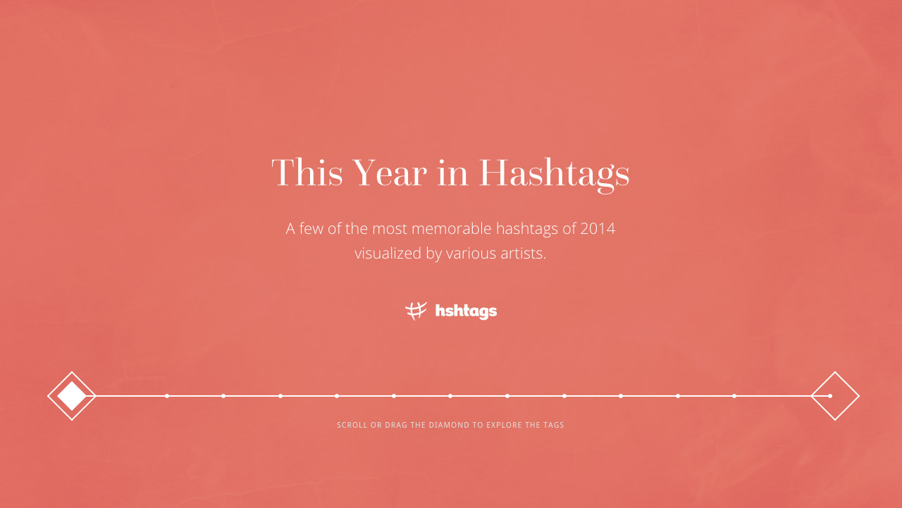 This Year in Hashtags Website Screenshot