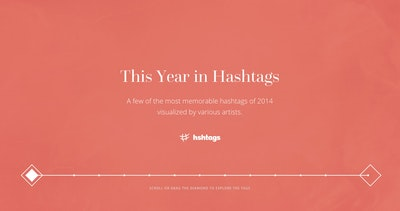 This Year in Hashtags Thumbnail Preview