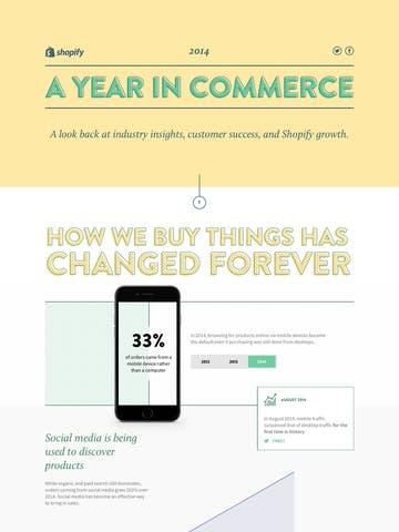 Shopify 2014 Year in Review Thumbnail Preview