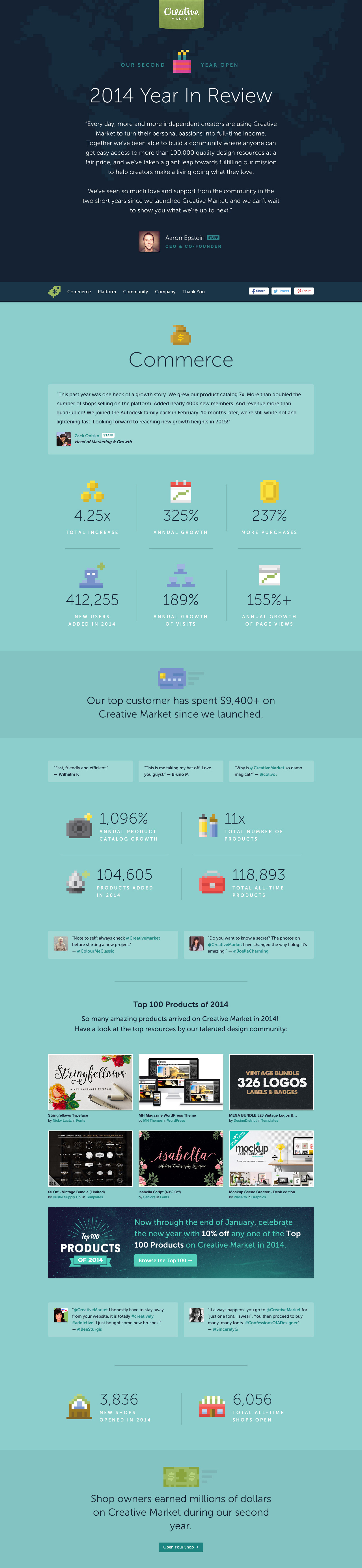 Creative Market 2014 Year In Review Website Screenshot