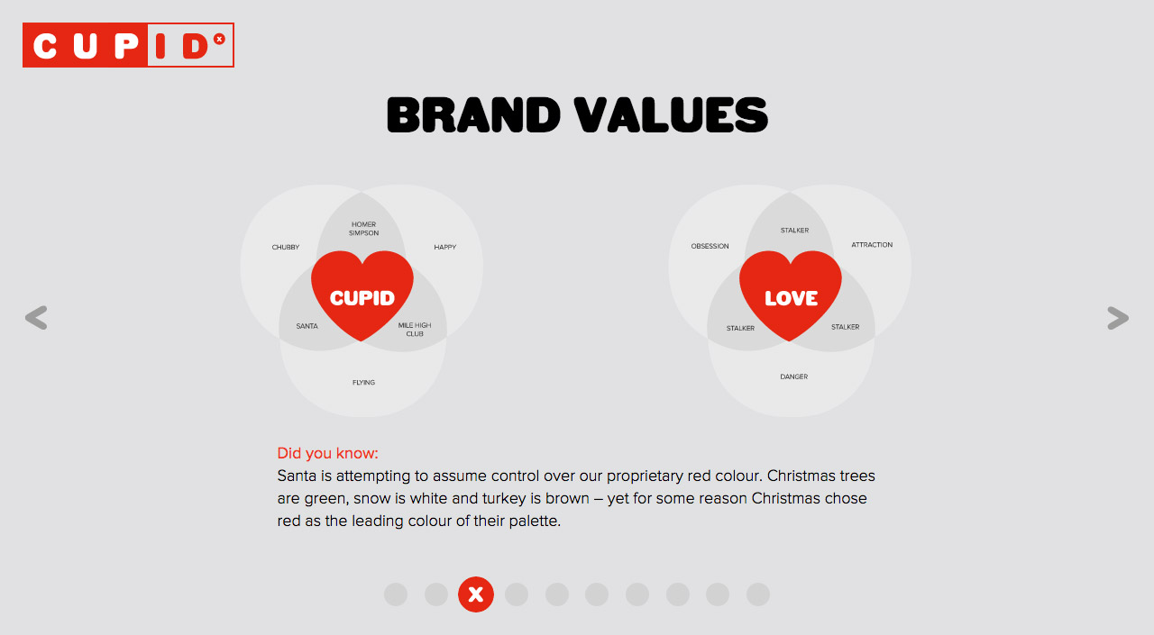 Cupid Brand Guidelines Website Screenshot