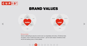 Cupid Brand Guidelines Thumbnail Preview