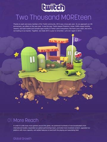 2014 Retrospective – Twitch Thumbnail Preview