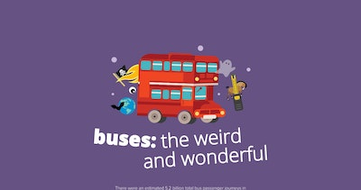 Buses: the Weird and Wonderful Thumbnail Preview