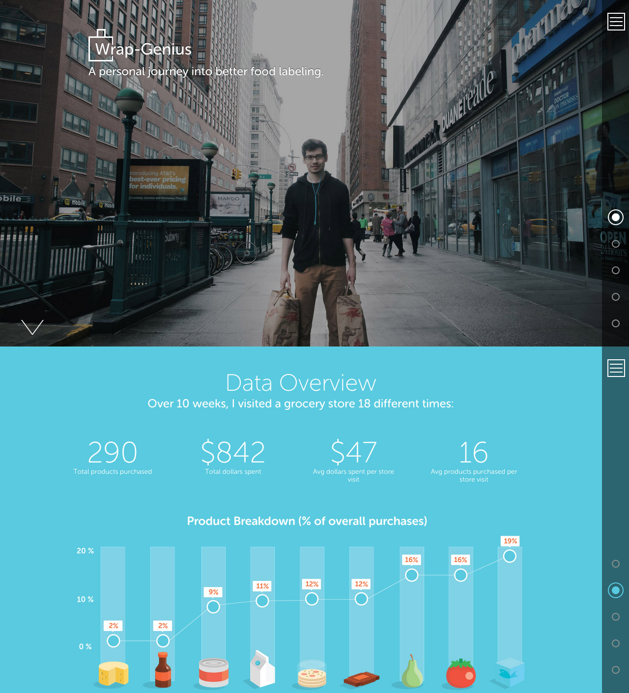 Wrap-Genius Website Screenshot