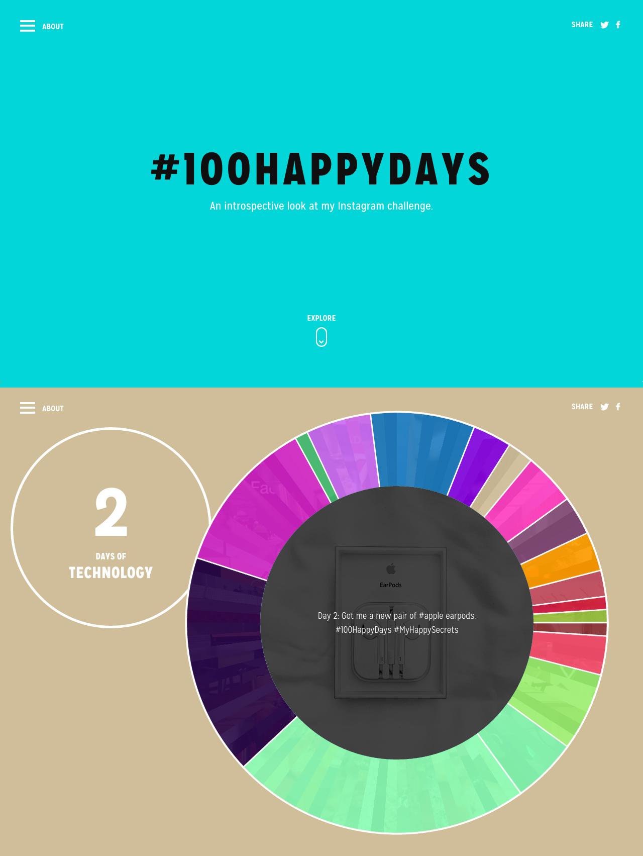 My Happy Challenge Website Screenshot