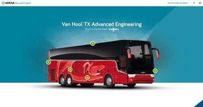 Van Hool TX Range Thumbnail Preview