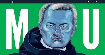 Who is Mourinho? Thumbnail Preview