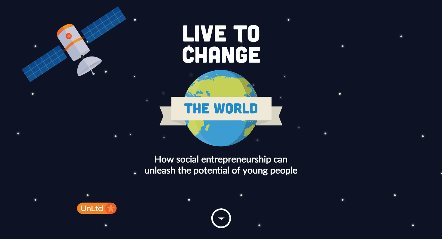 Live To Change The World Website Screenshot