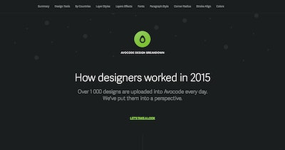 How designers worked in 2015 Thumbnail Preview