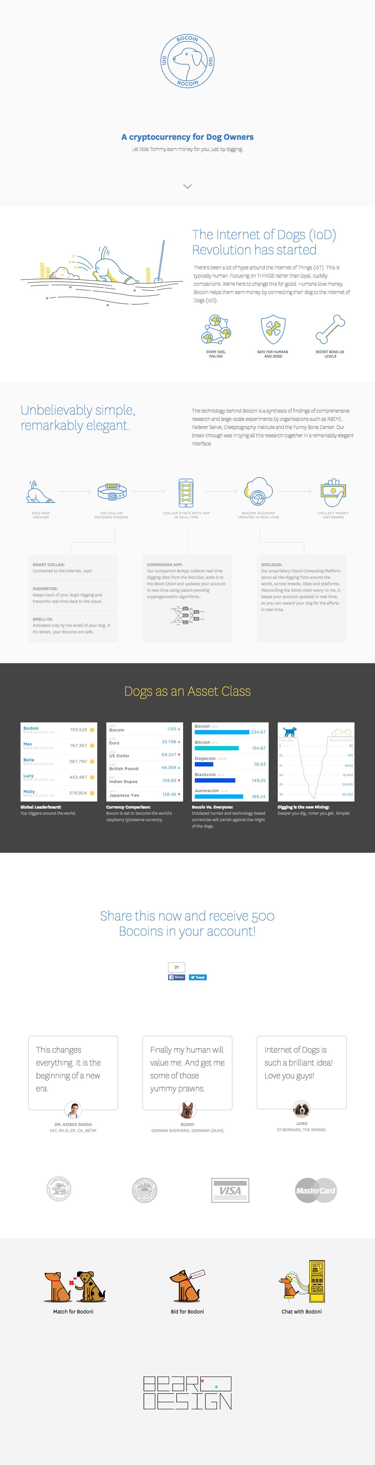 Bocoin Website Screenshot