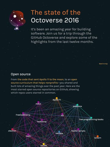 GitHub Octoverse 2016 Thumbnail Preview