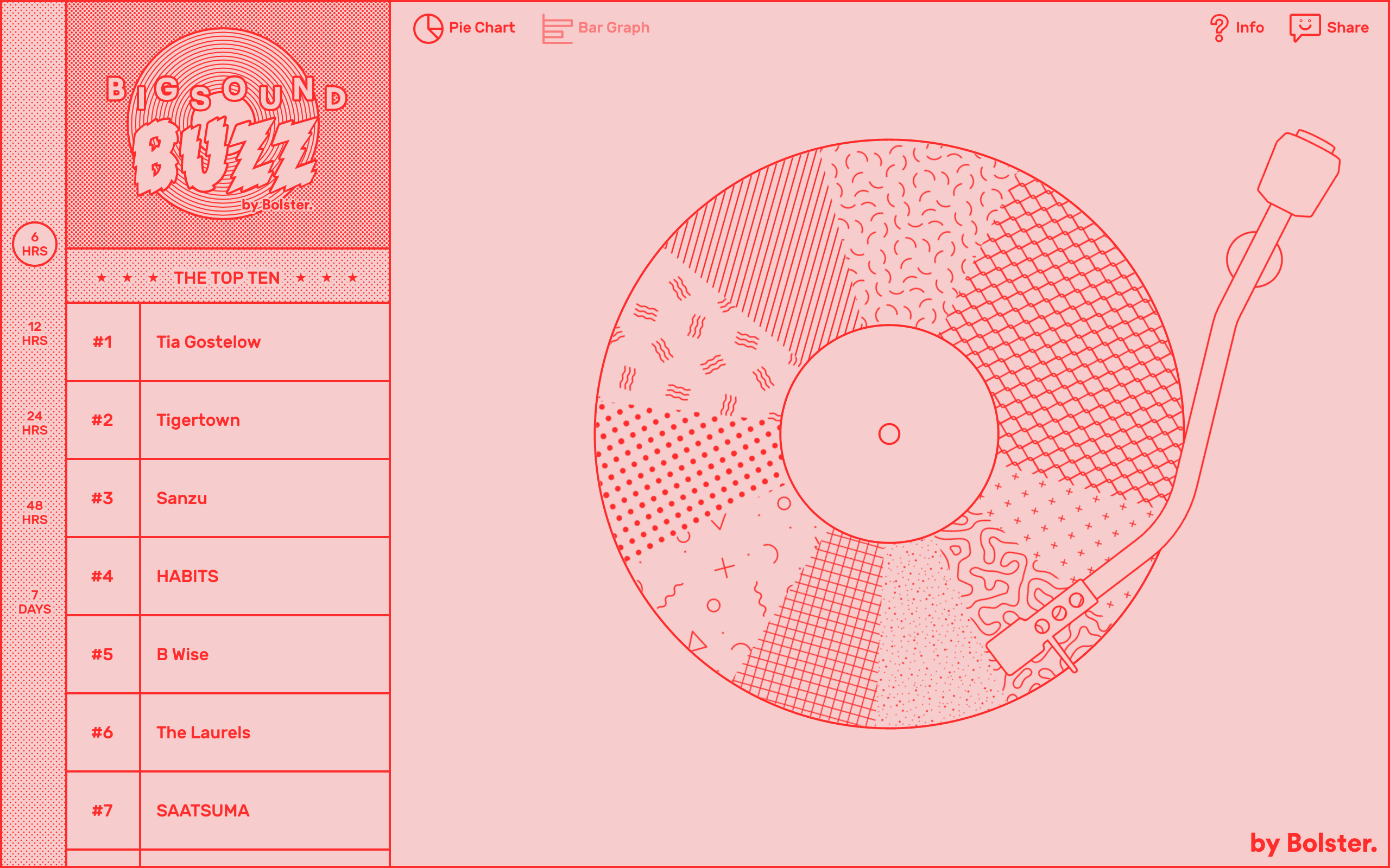 BIGSOUND Buzz Website Screenshot