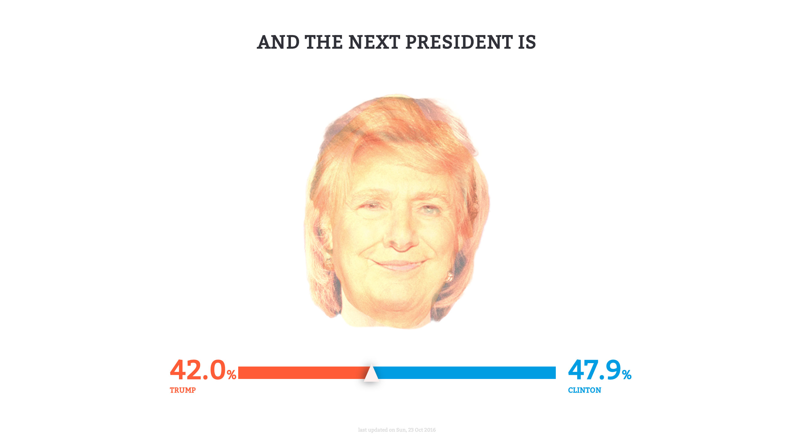 And the president is… Website Screenshot