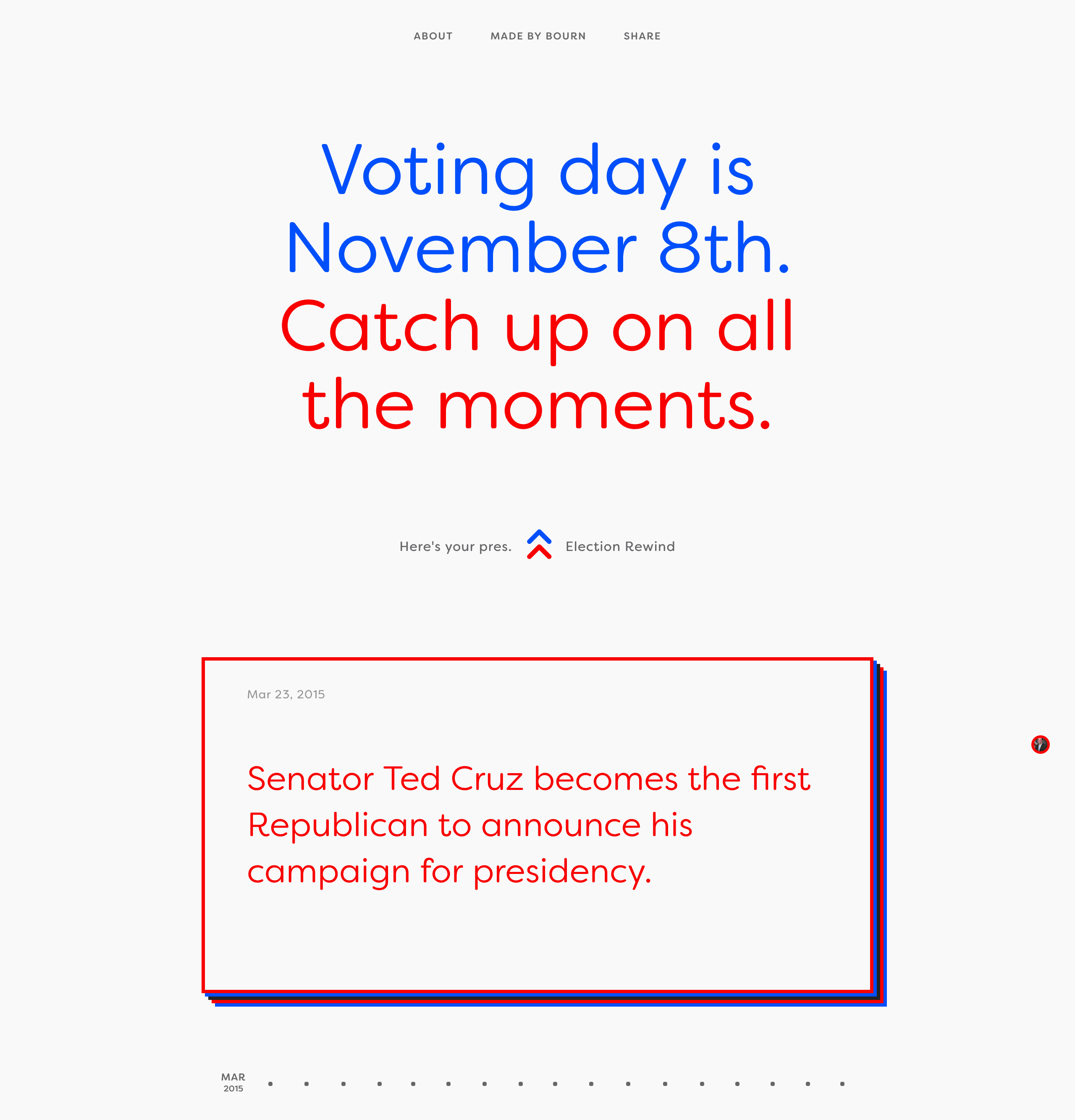 Election Rewind Website Screenshot