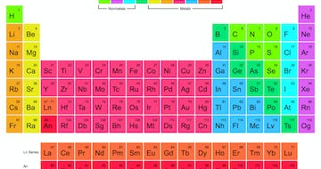 The Periodic Table Of Elements Thumbnail Preview