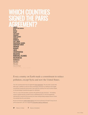 Which Countries Signed the Paris Agreement? Thumbnail Preview