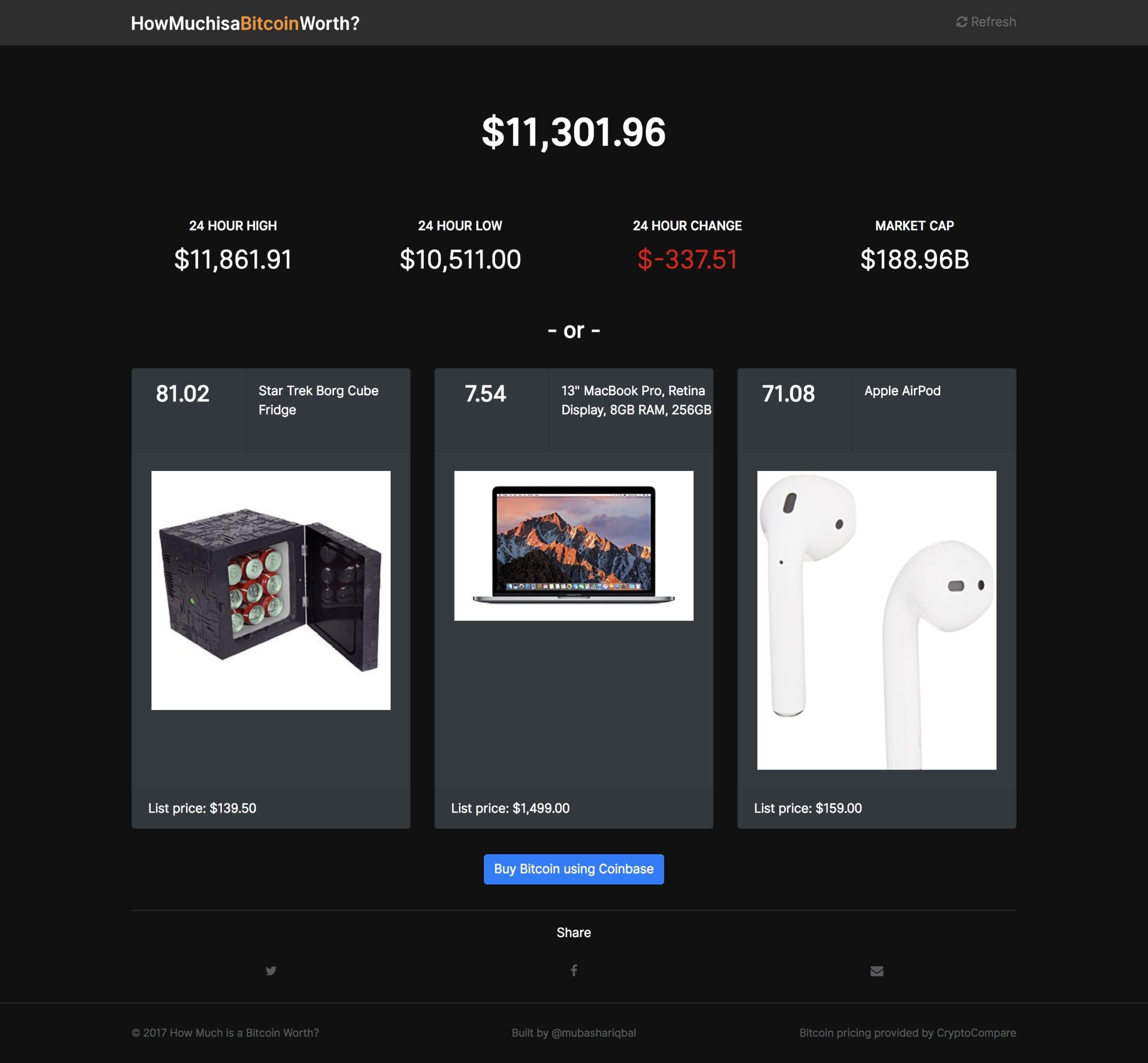 How Much is a Bitcoin Worth? Website Screenshot