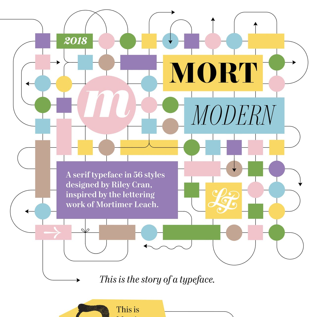 Mort Modern Website Screenshot